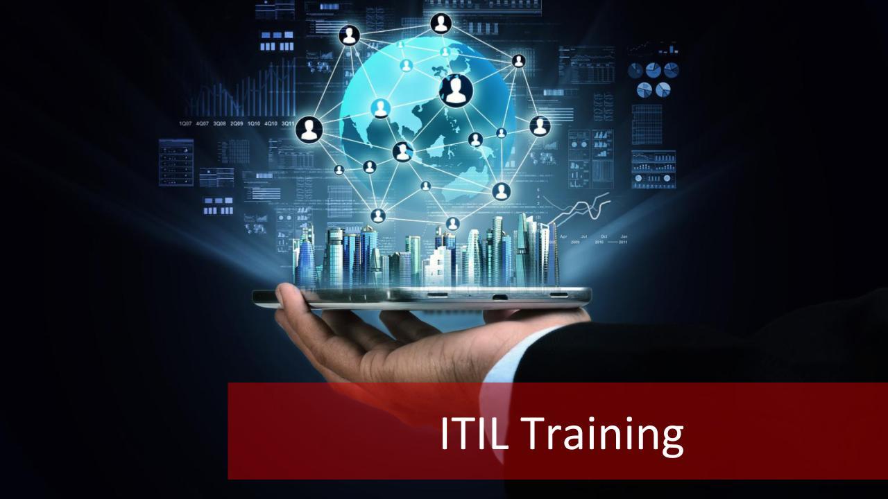 ITIL-Training3