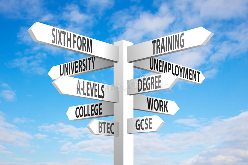 education-signpost-employment-choices-blue-sky-background-34748209